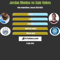 Jordan Rhodes vs Sam Vokes h2h player stats