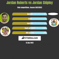 Jordan Roberts vs Jordan Shipley h2h player stats
