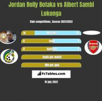 Jordan Rolly Botaka vs Albert Sambi Lokonga h2h player stats