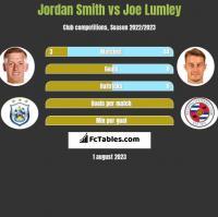 Jordan Smith vs Joe Lumley h2h player stats