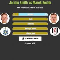 Jordan Smith vs Marek Rodak h2h player stats