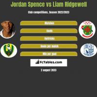 Jordan Spence vs Liam Ridgewell h2h player stats