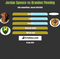 Jordan Spence vs Brandon Fleming h2h player stats