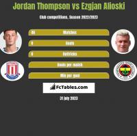 Jordan Thompson vs Ezgjan Alioski h2h player stats