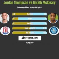 Jordan Thompson vs Garath McCleary h2h player stats