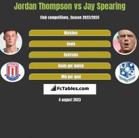 Jordan Thompson vs Jay Spearing h2h player stats
