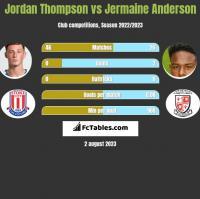 Jordan Thompson vs Jermaine Anderson h2h player stats
