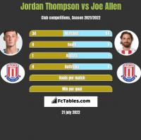 Jordan Thompson vs Joe Allen h2h player stats