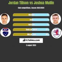 Jordan Tillson vs Joshua Mullin h2h player stats