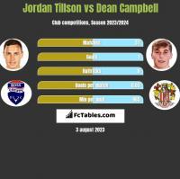 Jordan Tillson vs Dean Campbell h2h player stats