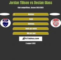 Jordan Tillson vs Declan Glass h2h player stats