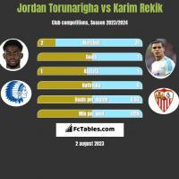 Jordan Torunarigha vs Karim Rekik h2h player stats