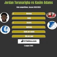 Jordan Torunarigha vs Kasim Adams h2h player stats