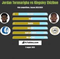 Jordan Torunarigha vs Kingsley Ehizibue h2h player stats