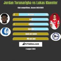 Jordan Torunarigha vs Lukas Kluenter h2h player stats