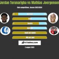 Jordan Torunarigha vs Mathias Joergensen h2h player stats