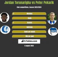 Jordan Torunarigha vs Peter Pekarik h2h player stats