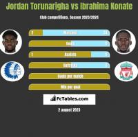 Jordan Torunarigha vs Ibrahima Konate h2h player stats