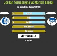 Jordan Torunarigha vs Marton Dardai h2h player stats