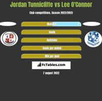 Jordan Tunnicliffe vs Lee O'Connor h2h player stats