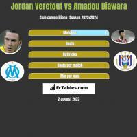 Jordan Veretout vs Amadou Diawara h2h player stats