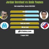 Jordan Veretout vs Amin Younes h2h player stats