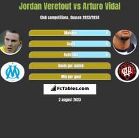 Jordan Veretout vs Arturo Vidal h2h player stats