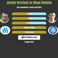 Jordan Veretout vs Diego Demme h2h player stats