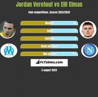 Jordan Veretout vs Elif Elmas h2h player stats