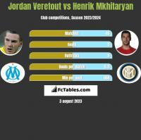Jordan Veretout vs Henrik Mkhitaryan h2h player stats