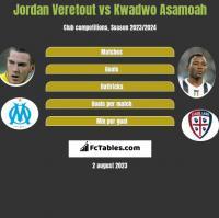 Jordan Veretout vs Kwadwo Asamoah h2h player stats