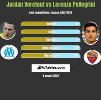 Jordan Veretout vs Lorenzo Pellegrini h2h player stats