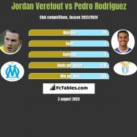 Jordan Veretout vs Pedro Rodriguez h2h player stats