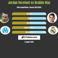 Jordan Veretout vs Brahim Diaz h2h player stats