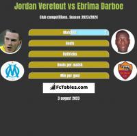 Jordan Veretout vs Ebrima Darboe h2h player stats