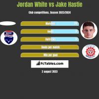 Jordan White vs Jake Hastie h2h player stats