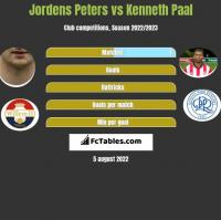 Jordens Peters vs Kenneth Paal h2h player stats