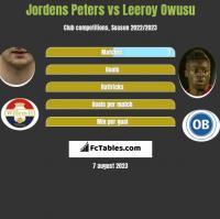 Jordens Peters vs Leeroy Owusu h2h player stats