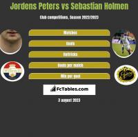 Jordens Peters vs Sebastian Holmen h2h player stats