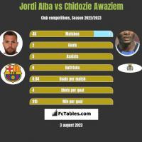 Jordi Alba vs Chidozie Awaziem h2h player stats