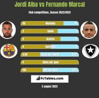 Jordi Alba vs Fernando Marcal h2h player stats
