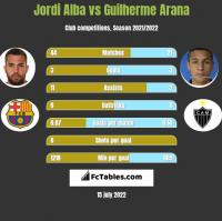 Jordi Alba vs Guilherme Arana h2h player stats