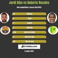 Jordi Alba vs Roberto Rosales h2h player stats