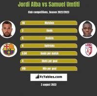 Jordi Alba vs Samuel Umtiti h2h player stats