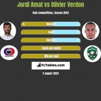 Jordi Amat vs Olivier Verdon h2h player stats
