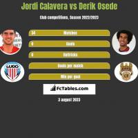 Jordi Calavera vs Derik Osede h2h player stats