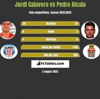Jordi Calavera vs Pedro Alcala h2h player stats