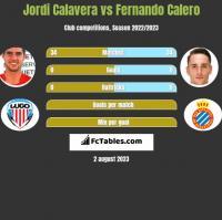 Jordi Calavera vs Fernando Calero h2h player stats