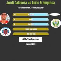 Jordi Calavera vs Enric Franquesa h2h player stats