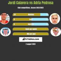 Jordi Calavera vs Adria Pedrosa h2h player stats